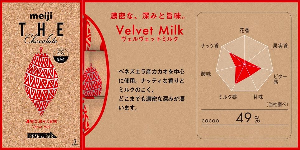 てとてと_ザ・チョコレート_ヴェルベットミルク