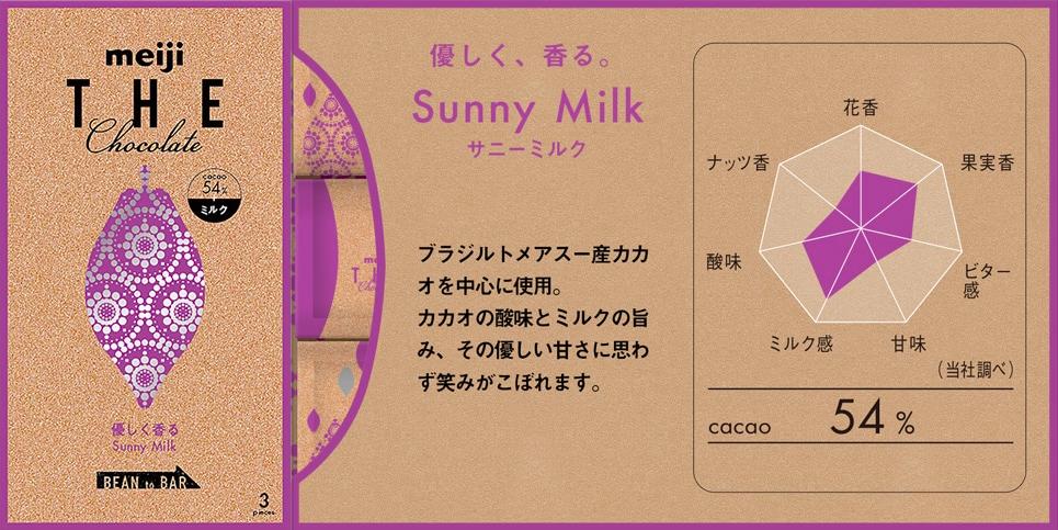 てとてと_ザ・チョコレート_サニーミルク