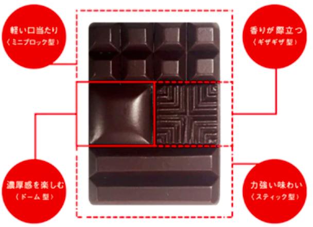 てとてと_チョコレート検定_新パッケージのザ・チョコレート_形状2